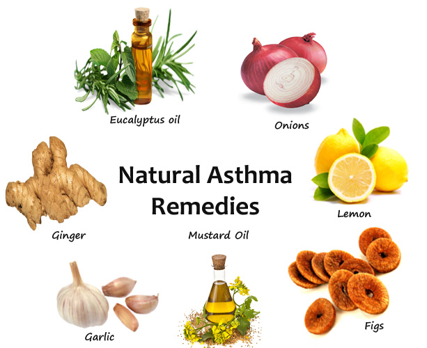 how to heal asthma naturally