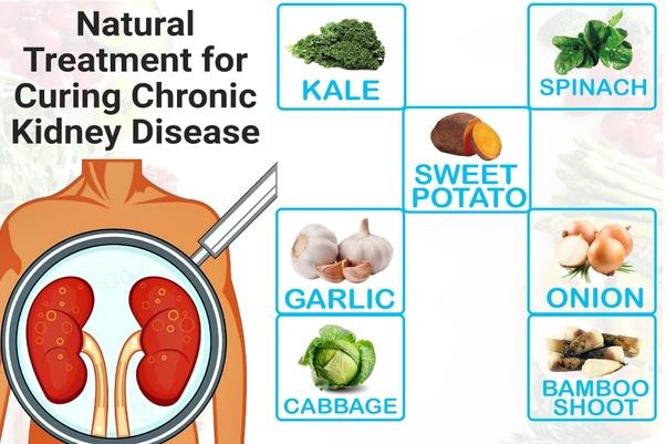 Natural Remedies For Kidney Disease Opera News